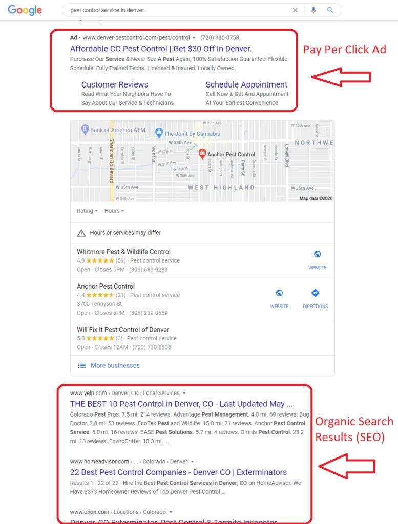 PPC vs SEO in Google